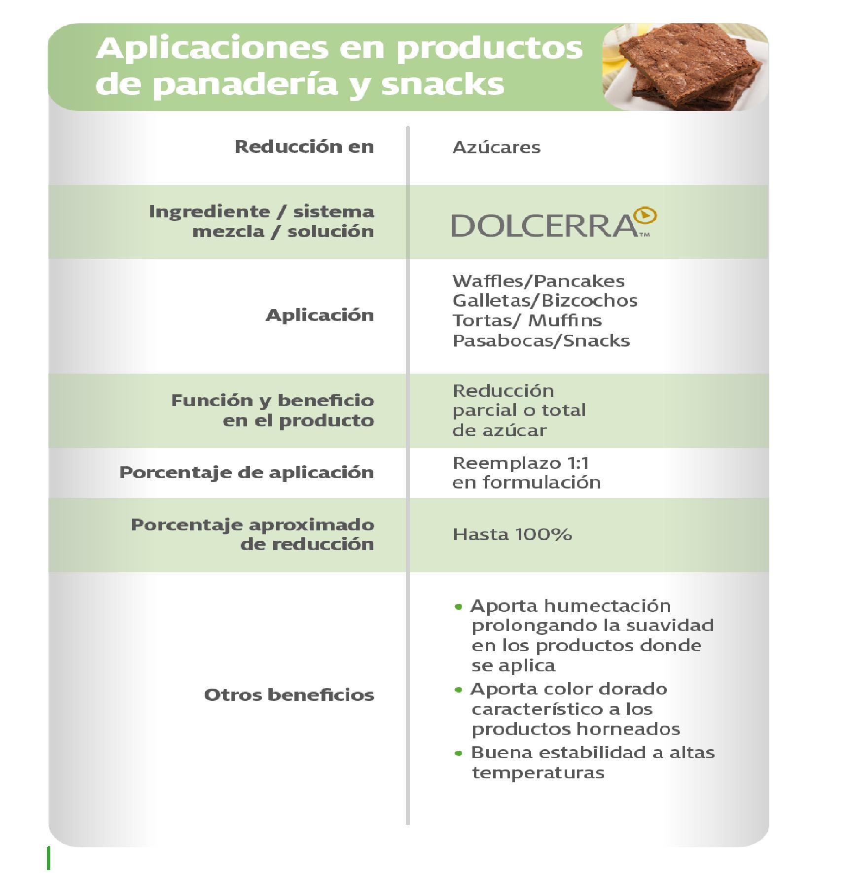 EDULCORANTE DOLCERRA 2511